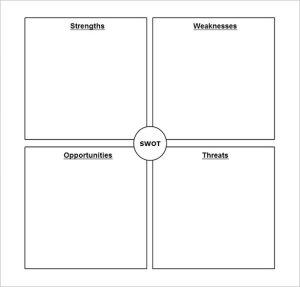 Printable-SWOT-Analysis-Templates-for-Download